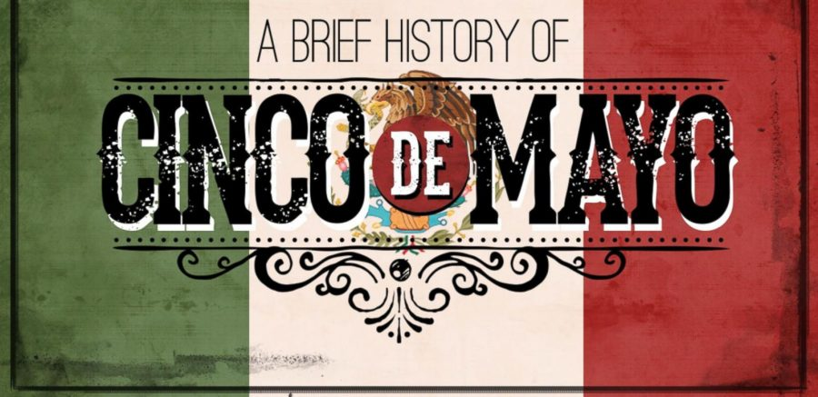 The History of Cinco De Mayo