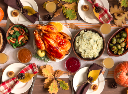 Covid Thanksgiving Safety